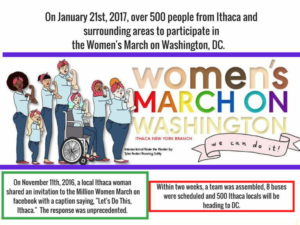 Ithaca Million Women March